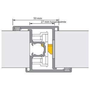 Deurnaald P2 245cm Nemef 600