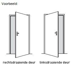 Wat is de draairichting van een deur?